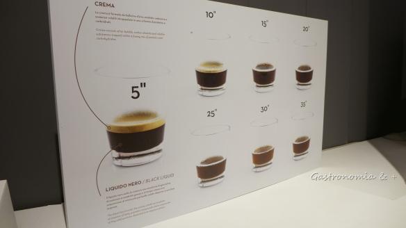 Ah... O café!